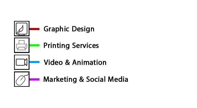 NubzDesign Services - Graphic Design, Printing, Video and Animation, Marketing